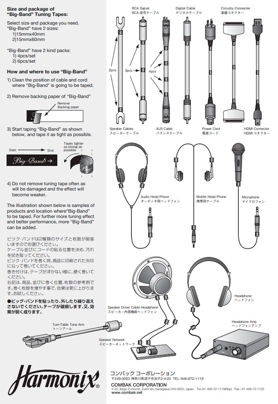 "Harmonix ""Big-Band""placement instructions"