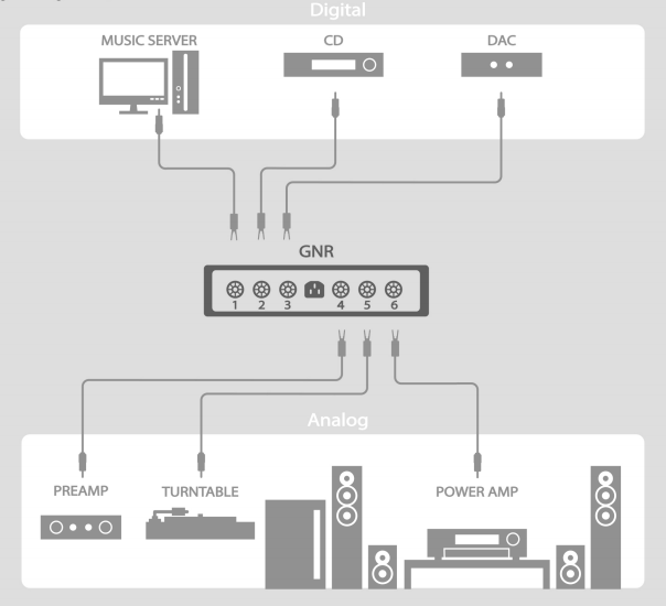 Telos Audio Design Grounding Noise Reducer connection diagram.png